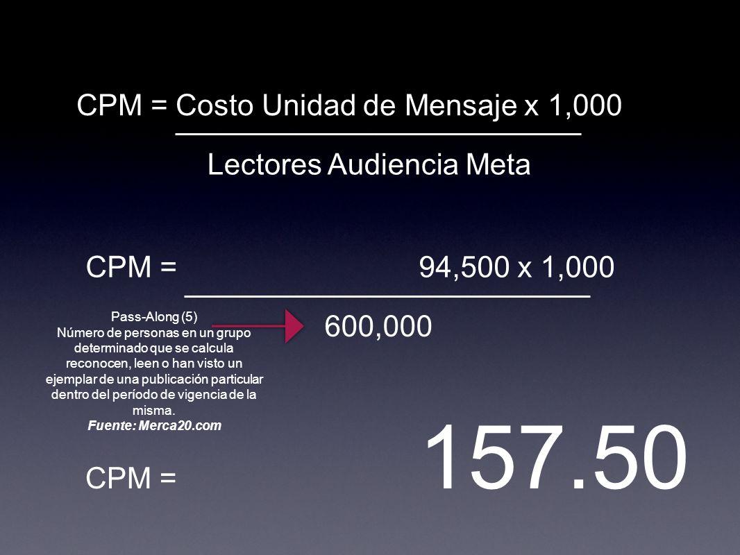 CPM = Costo Unidad de Mensaje x 1,000 Lectores Audiencia Meta CPM = 94,500 x 1,000 600,000 Pass-Along (5) Número de personas en un grupo determinado q