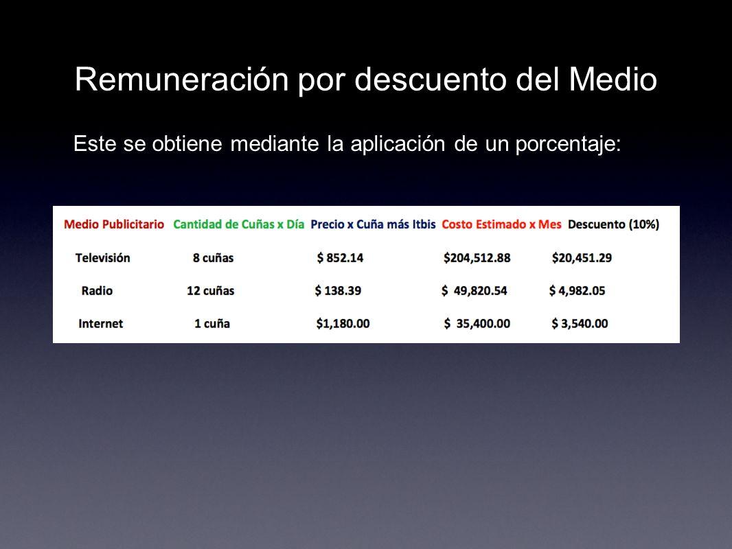 Remuneración por descuento del Medio Este se obtiene mediante la aplicación de un porcentaje: