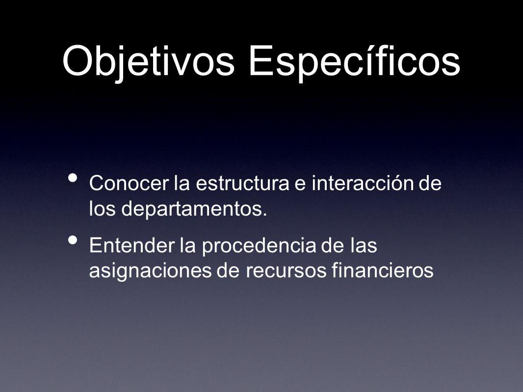 Objetivos Específicos Conocer la estructura e interacción de los departamentos. Entender la procedencia de las asignaciones de recursos financieros