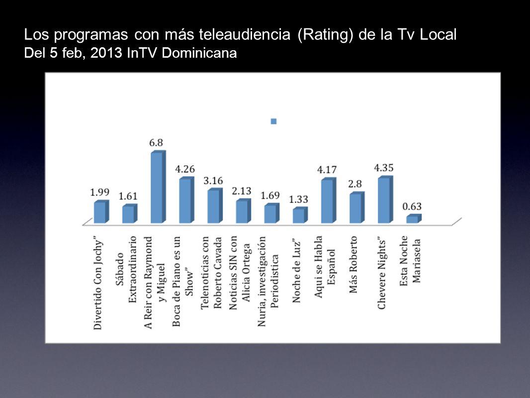Los programas con más teleaudiencia (Rating) de la Tv Local Del 5 feb, 2013 InTV Dominicana