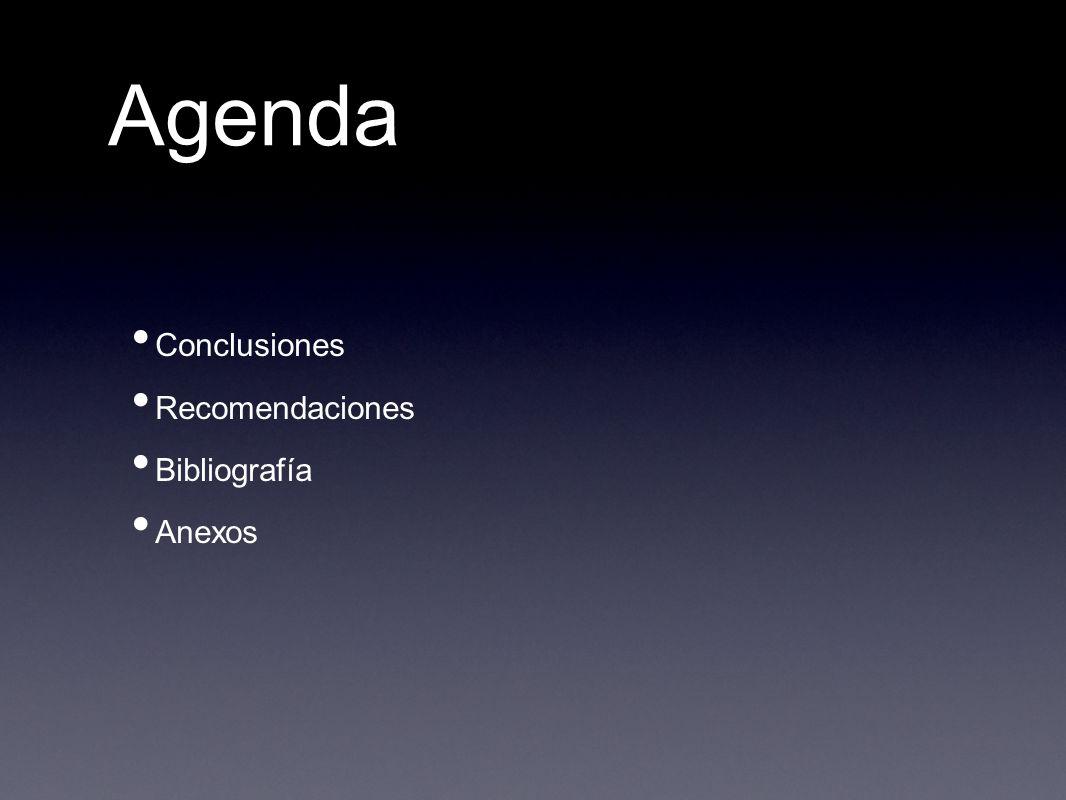 Agenda Conclusiones Recomendaciones Bibliografía Anexos