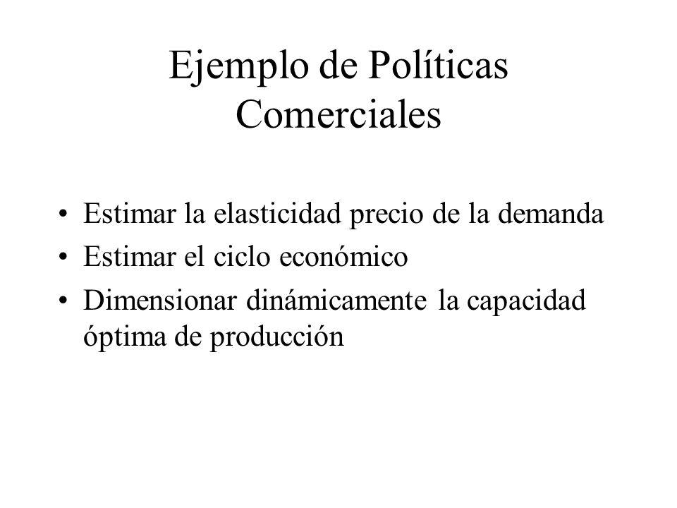 Ejemplo de Políticas Comerciales Estimar la elasticidad precio de la demanda Estimar el ciclo económico Dimensionar dinámicamente la capacidad óptima
