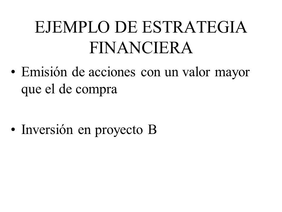 EJEMPLO DE ESTRATEGIA FINANCIERA Emisión de acciones con un valor mayor que el de compra Inversión en proyecto B