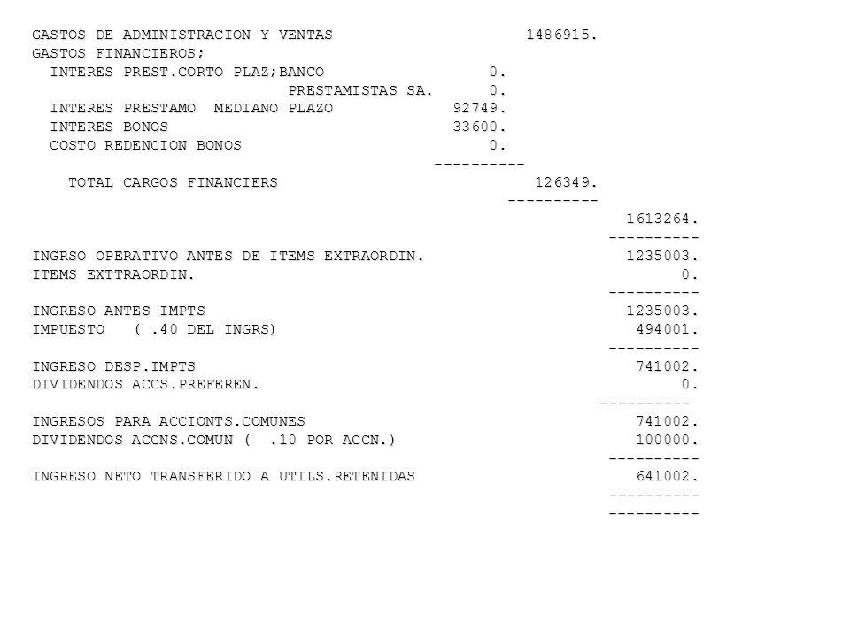 GASTOS DE ADMINISTRACION Y VENTAS 1486915. GASTOS DE ADMINISTRACION Y VENTAS 1486915. GASTOS FINANCIEROS; GASTOS FINANCIEROS; INTERES PREST.CORTO PLAZ