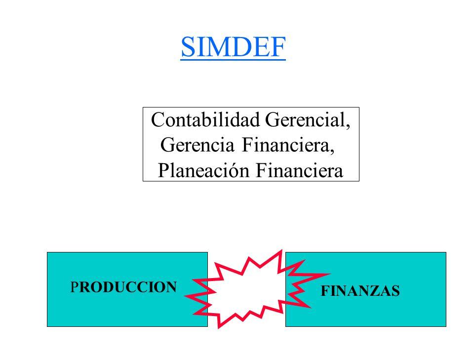 SIMDEF Contabilidad Gerencial, Gerencia Financiera, Planeación Financiera PRODUCCION FINANZAS