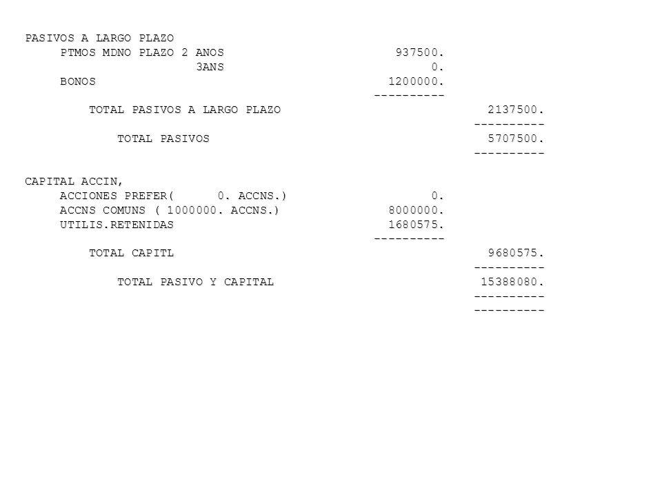 PASIVOS A LARGO PLAZO PASIVOS A LARGO PLAZO PTMOS MDNO PLAZO 2 ANOS 937500. PTMOS MDNO PLAZO 2 ANOS 937500. 3ANS 0. 3ANS 0. BONOS 1200000. BONOS 12000