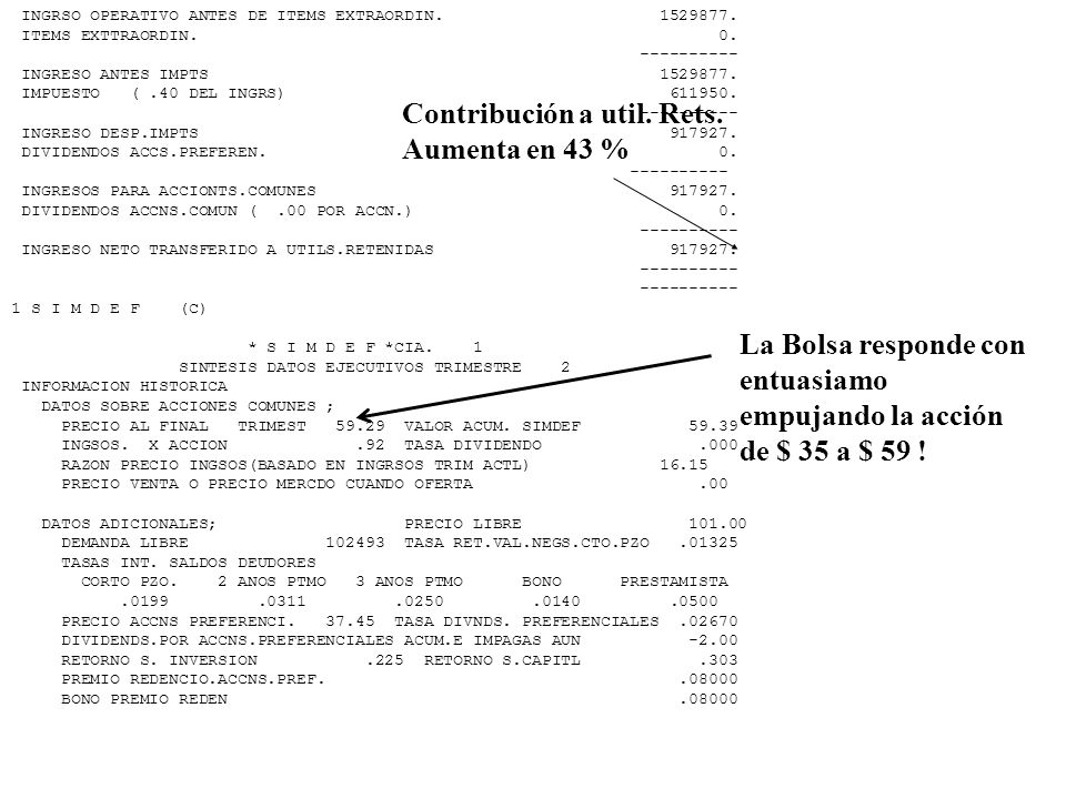INGRSO OPERATIVO ANTES DE ITEMS EXTRAORDIN. 1529877. ITEMS EXTTRAORDIN. 0. ---------- INGRESO ANTES IMPTS 1529877. IMPUESTO (.40 DEL INGRS) 611950. --