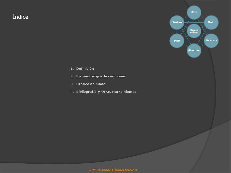 Índice 1.Definición 2.Elementos que la componen 3.Gráfico animado 4.Bibliografía y Otras Herramientas www.managersmagazine.com Style Skills Systems St
