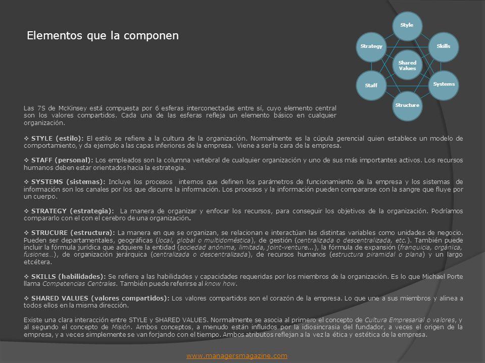 Elementos que la componen www.managersmagazine.com Style Skills Systems Structure Staff Strategy Shared Values STYLE (estilo): El estilo se refiere a