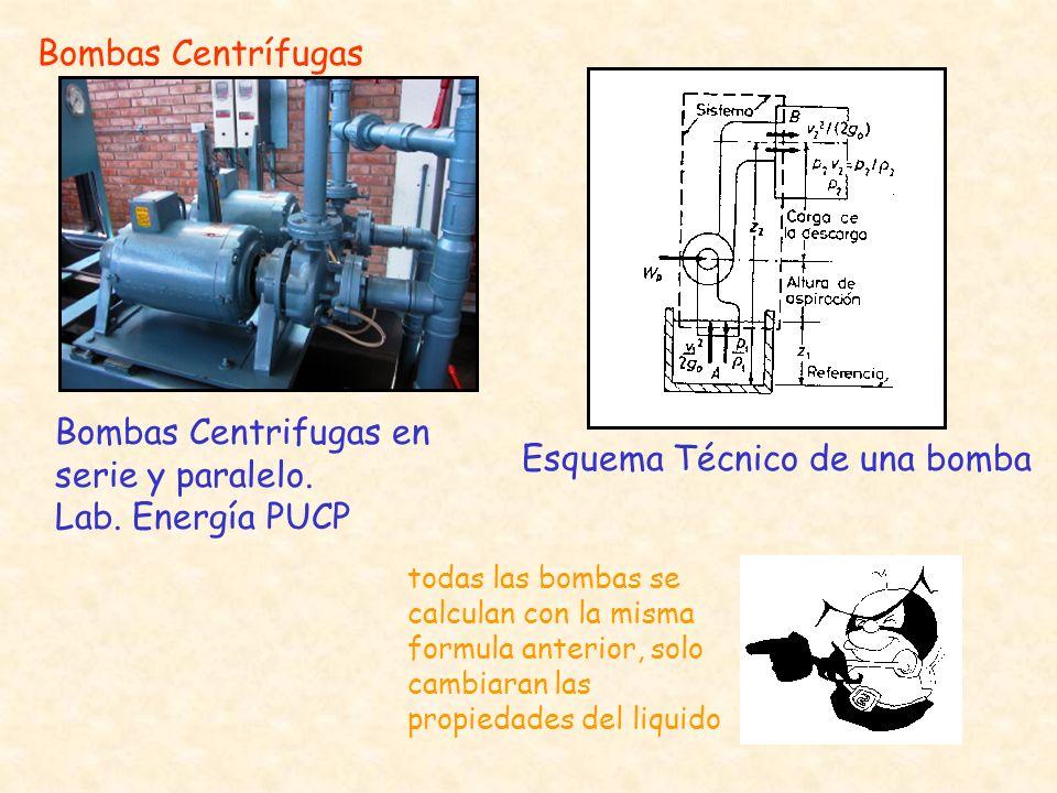 Bombas Centrífugas Bombas Centrifugas en serie y paralelo. Lab. Energía PUCP Esquema Técnico de una bomba todas las bombas se calculan con la misma fo