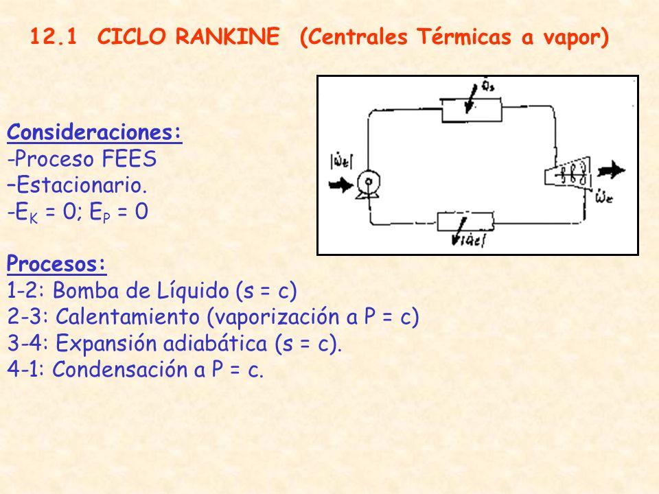 INTERCAMBIADORES DE CALOR: -Condensadores.-Calentadores.