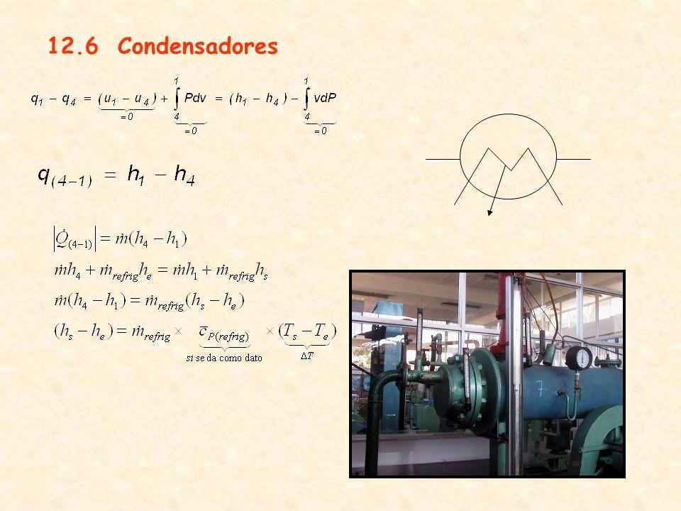 12.6 Condensadores