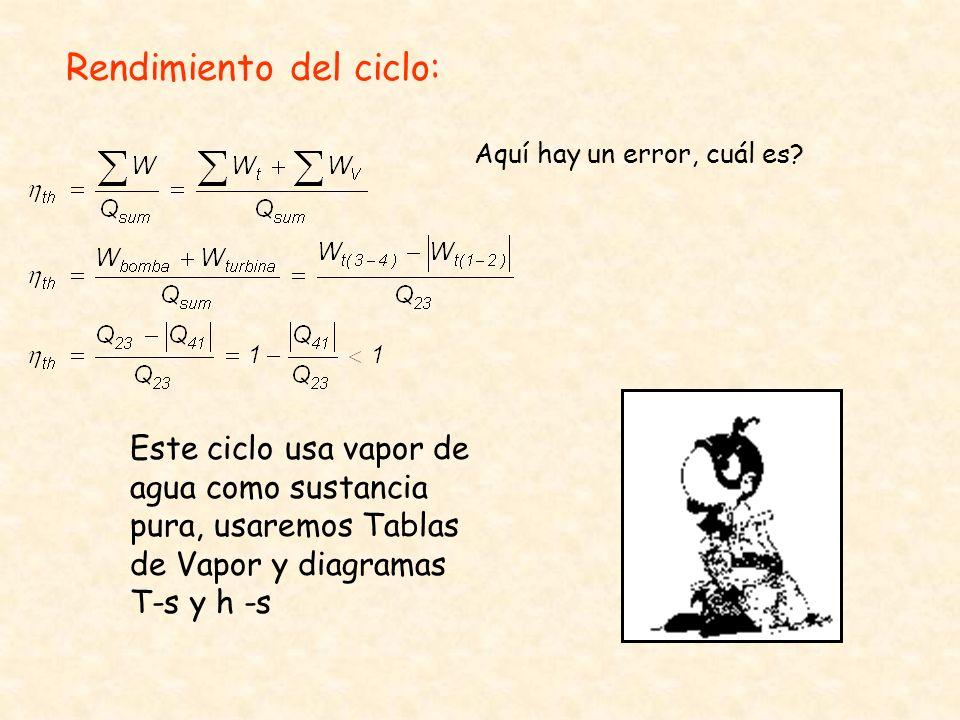 Rendimiento del ciclo: Este ciclo usa vapor de agua como sustancia pura, usaremos Tablas de Vapor y diagramas T-s y h -s Aquí hay un error, cuál es?
