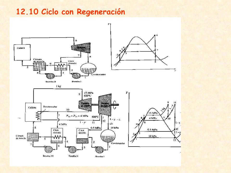 12.10 Ciclo con Regeneración