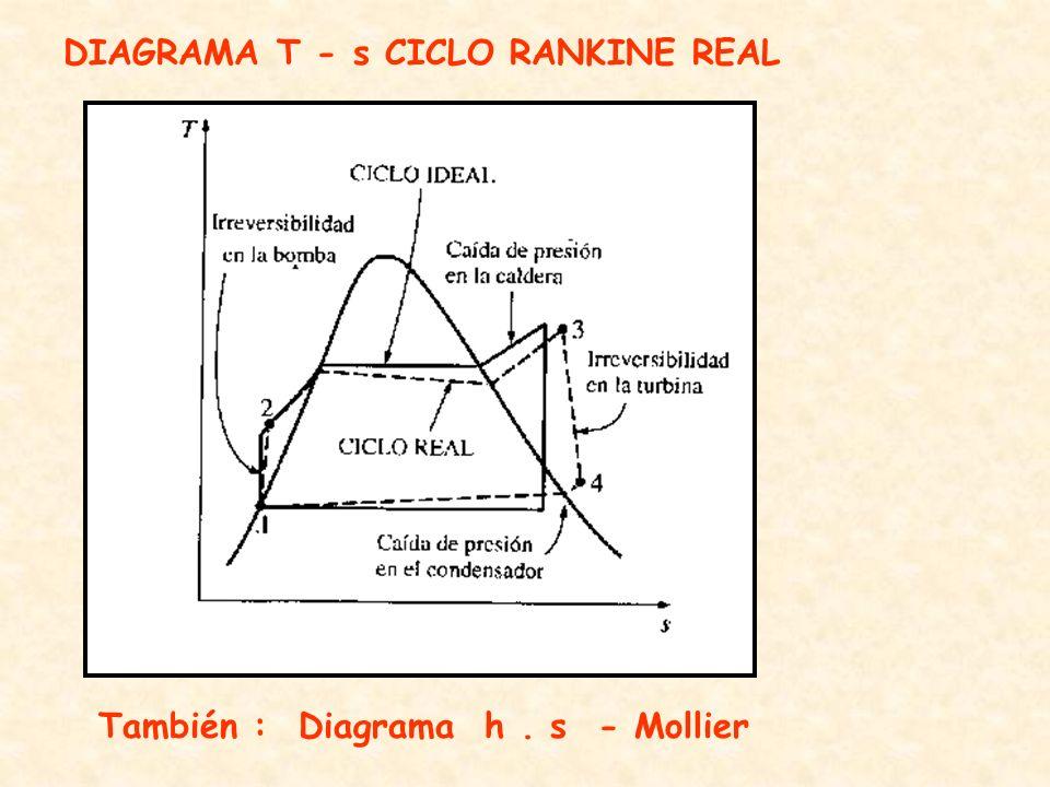 DIAGRAMA T - s CICLO RANKINE REAL También : Diagrama h. s - Mollier