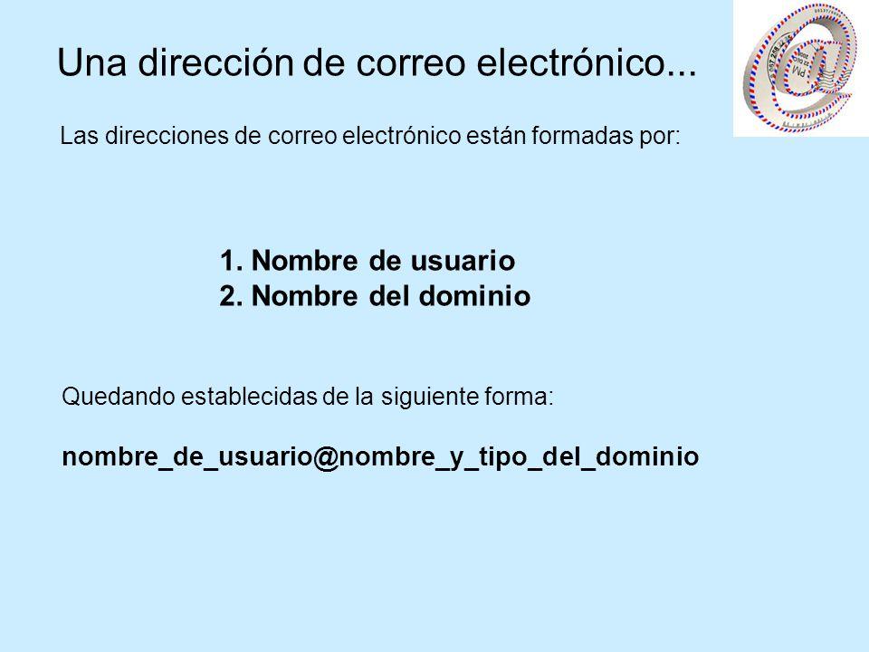 Quedando establecidas de la siguiente forma: nombre_de_usuario@nombre_y_tipo_del_dominio Una dirección de correo electrónico... Las direcciones de cor