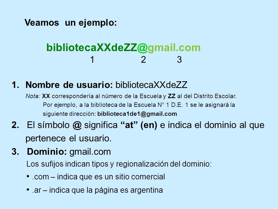 1.Nombre de usuario: bibliotecaXXdeZZ Nota: XX correspondería al número de la Escuela y ZZ al del Distrito Escolar. Por ejemplo, a la biblioteca de la