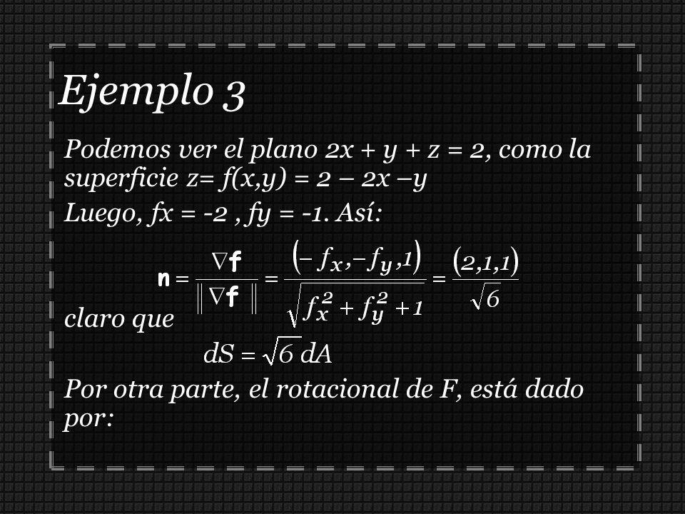 Podemos ver el plano 2x + y + z = 2, como la superficie z= f(x,y) = 2 – 2x –y Luego, fx = -2, fy = -1. Así: claro que Por otra parte, el rotacional de