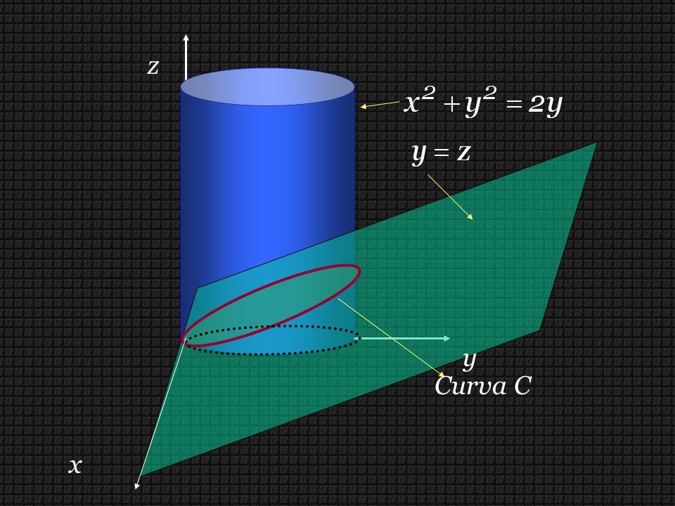 x y z Curva C