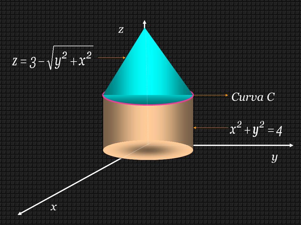 Curva C x z y