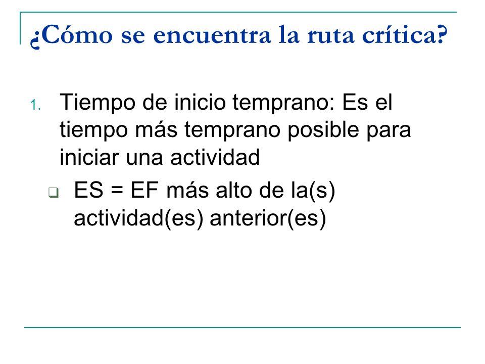 ¿Cómo se encuentra la ruta crítica? 1. Tiempo de inicio temprano: Es el tiempo más temprano posible para iniciar una actividad ES = EF más alto de la(