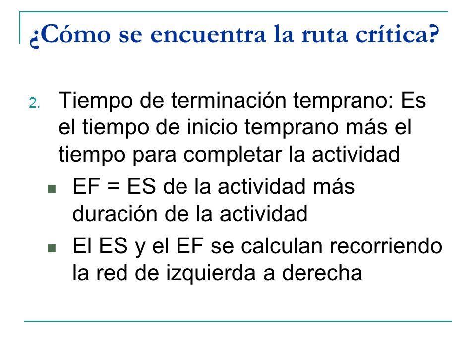 ¿Cómo se encuentra la ruta crítica? 2. Tiempo de terminación temprano: Es el tiempo de inicio temprano más el tiempo para completar la actividad EF =