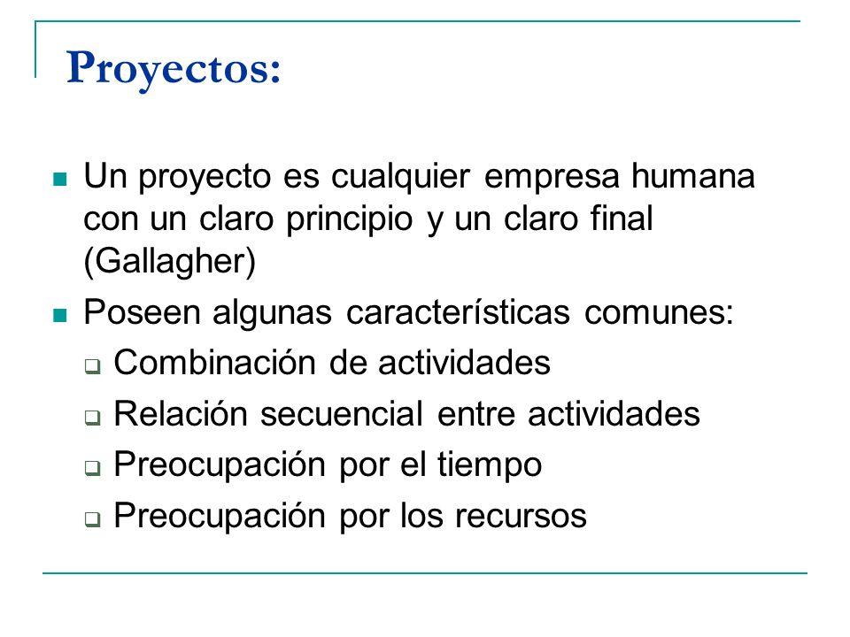 Proyectos: Un proyecto es cualquier empresa humana con un claro principio y un claro final (Gallagher) Poseen algunas características comunes: Combina