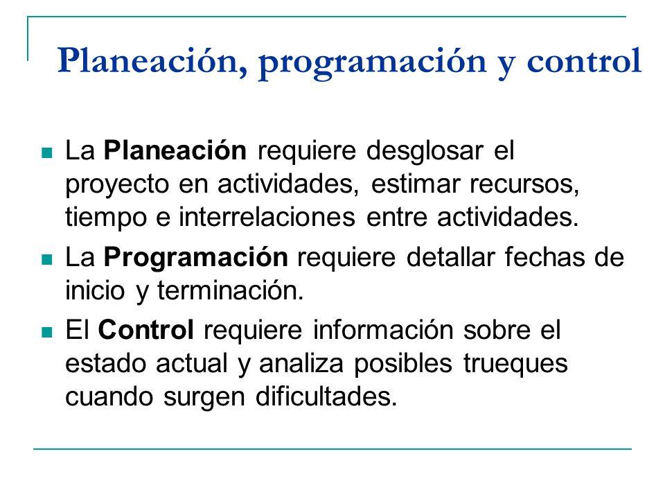 Planeación, programación y control La Planeación requiere desglosar el proyecto en actividades, estimar recursos, tiempo e interrelaciones entre activ