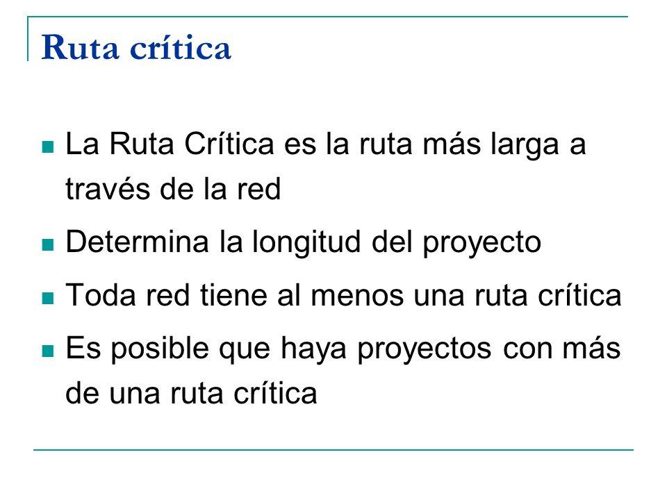 Ruta crítica La Ruta Crítica es la ruta más larga a través de la red Determina la longitud del proyecto Toda red tiene al menos una ruta crítica Es po