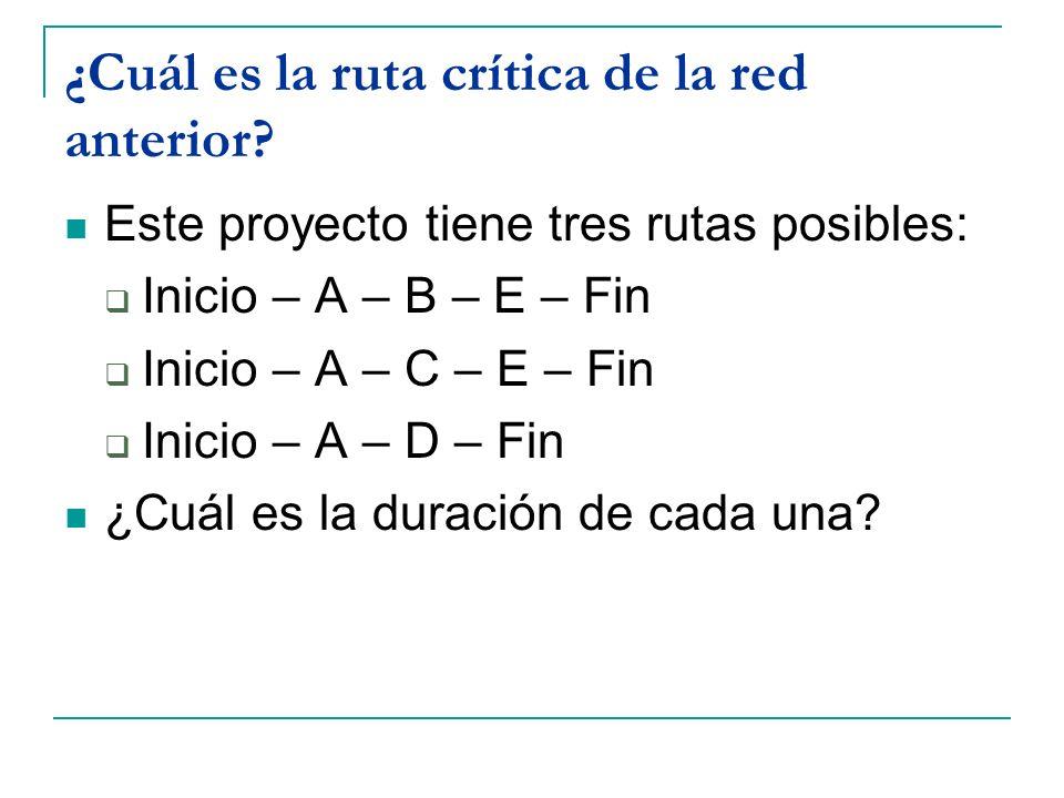 ¿Cuál es la ruta crítica de la red anterior? Este proyecto tiene tres rutas posibles: Inicio – A – B – E – Fin Inicio – A – C – E – Fin Inicio – A – D
