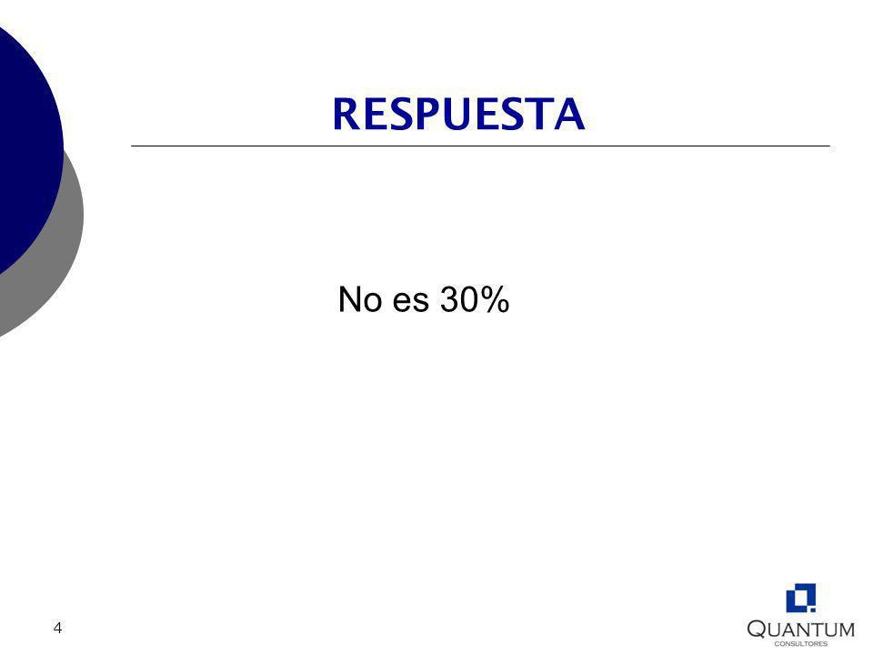 4 RESPUESTA No es 30%