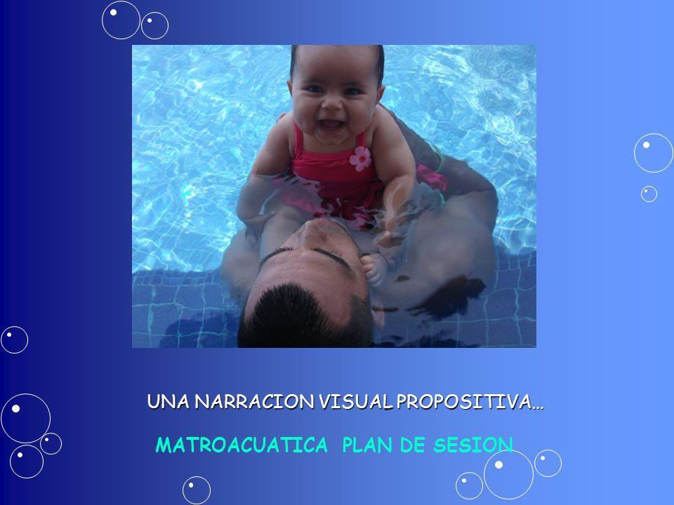 MATROACUATICA PLAN DE SESION UNA NARRACION VISUAL PROPOSITIVA…