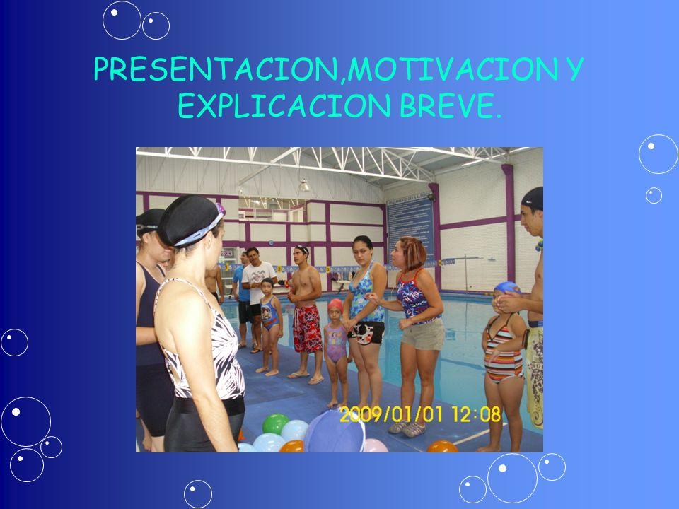 PRESENTACION,MOTIVACION Y EXPLICACION BREVE.