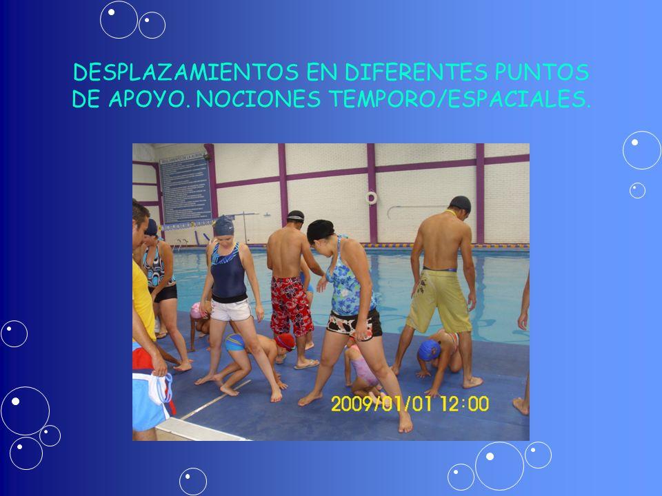DESPLAZAMIENTOS EN DIFERENTES PUNTOS DE APOYO. NOCIONES TEMPORO/ESPACIALES.