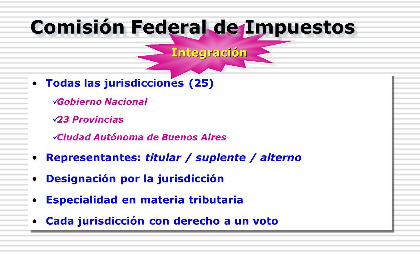 Todas las jurisdicciones (25) Gobierno Nacional 23 Provincias Ciudad Autónoma de Buenos Aires Representantes: titular / suplente / alterno Designación
