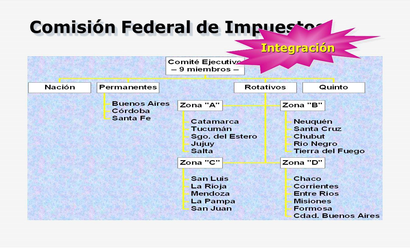 Comisión Federal de Impuestos IntegraciónIntegración