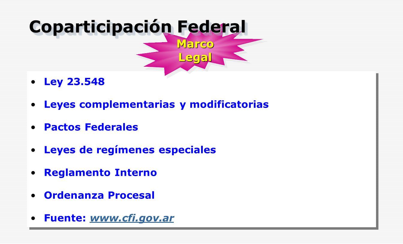 Ley 23.548 Leyes complementarias y modificatorias Pactos Federales Leyes de regímenes especiales Reglamento Interno Ordenanza Procesal Fuente: www.cfi