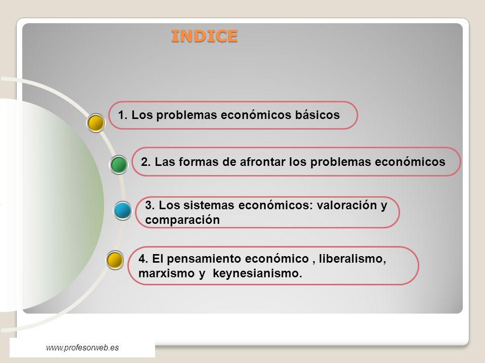 INDICE 3. Los sistemas económicos: valoración y comparación 2. Las formas de afrontar los problemas económicos 1. Los problemas económicos básicos www