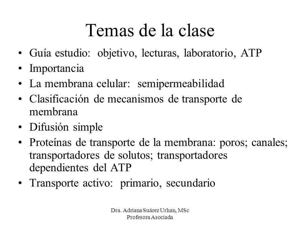 Temas de la clase Guía estudio: objetivo, lecturas, laboratorio, ATP Importancia La membrana celular: semipermeabilidad Clasificación de mecanismos de