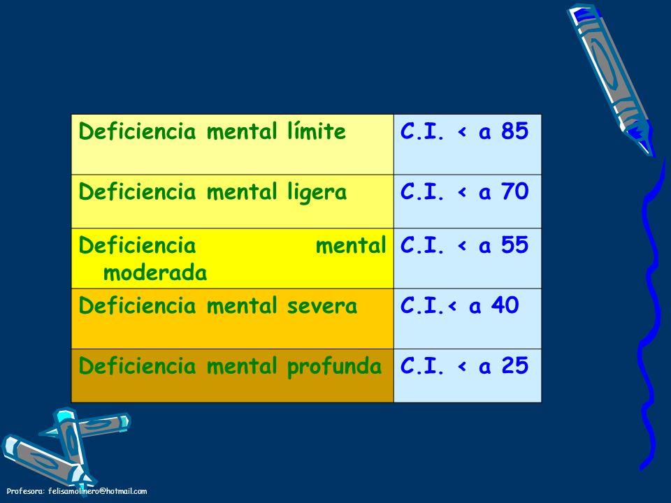 Profesora: felisamolinero@hotmail.com Deficiencia mental límiteC.I. < a 85 Deficiencia mental ligeraC.I. < a 70 Deficiencia mental moderada C.I. < a 5