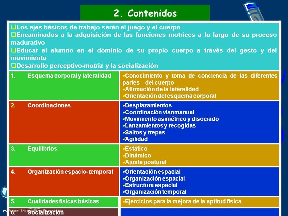 Profesora: felisamolinero@hotmail.com 2. Contenidos Los ejes básicos de trabajo serán el juego y el cuerpo Encaminados a la adquisición de las funcion