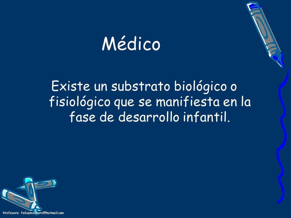 Profesora: felisamolinero@hotmail.com Médico Existe un substrato biológico o fisiológico que se manifiesta en la fase de desarrollo infantil.