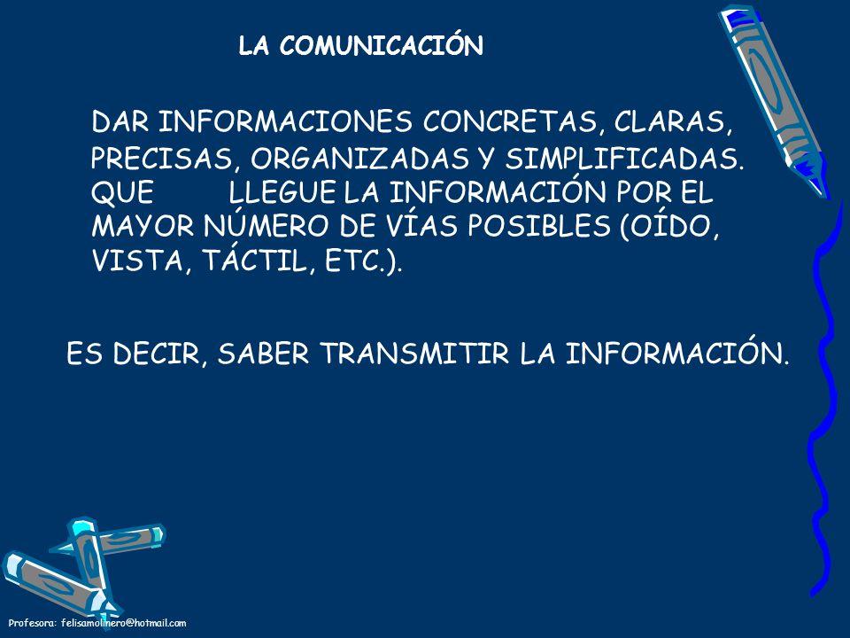 Profesora: felisamolinero@hotmail.com LA COMUNICACIÓN DAR INFORMACIONES CONCRETAS, CLARAS, PRECISAS, ORGANIZADAS Y SIMPLIFICADAS. QUE LLEGUE LA INFORM