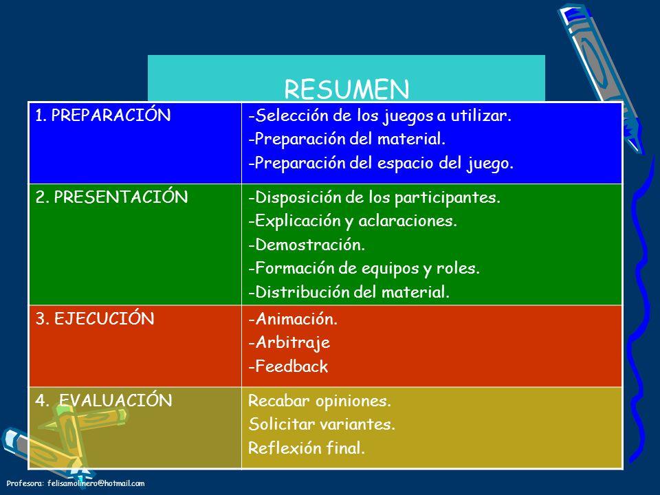 Profesora: felisamolinero@hotmail.com RESUMEN 1. PREPARACIÓN-Selección de los juegos a utilizar. -Preparación del material. -Preparación del espacio d