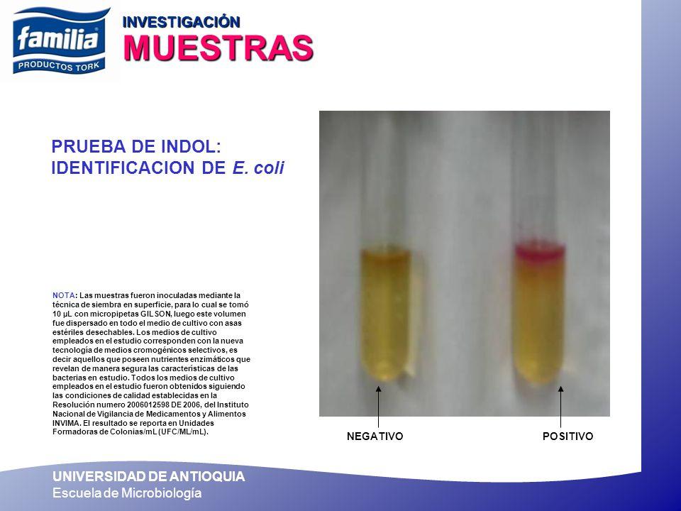 UNIVERSIDAD DE ANTIOQUIA Escuela de Microbiología PRUEBA DE INDOL: IDENTIFICACION DE E. coli POSITIVONEGATIVO INVESTIGACIÓN MUESTRAS NOTA: Las muestra