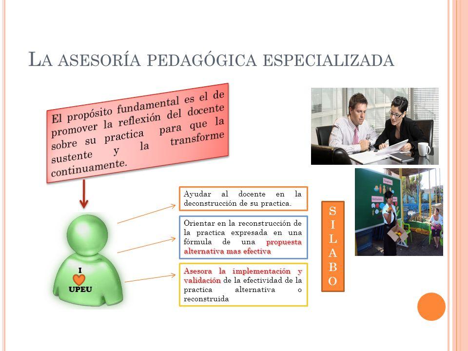 L A ASESORÍA PEDAGÓGICA ESPECIALIZADA I UPEU Ayudar al docente en la deconstrucción de su practica. propuesta alternativa mas efectiva Orientar en la