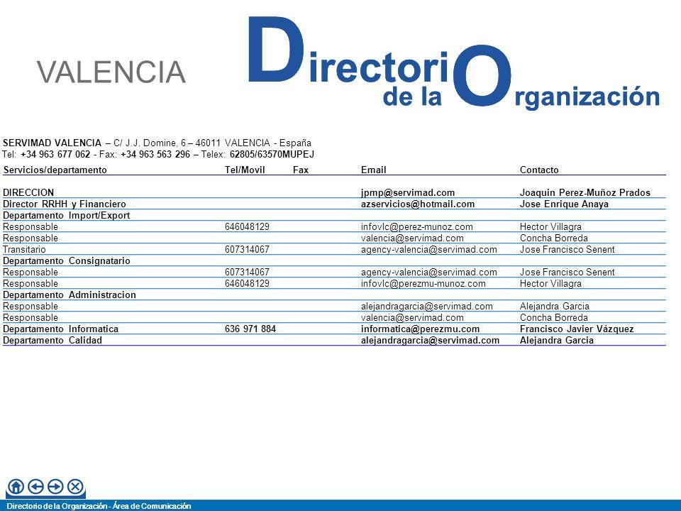 Directorio de la Organización - Área de Comunicación de la O rganización D irectori Directorio de la Organización - Área de Comunicación de la O rganización D irectori J.