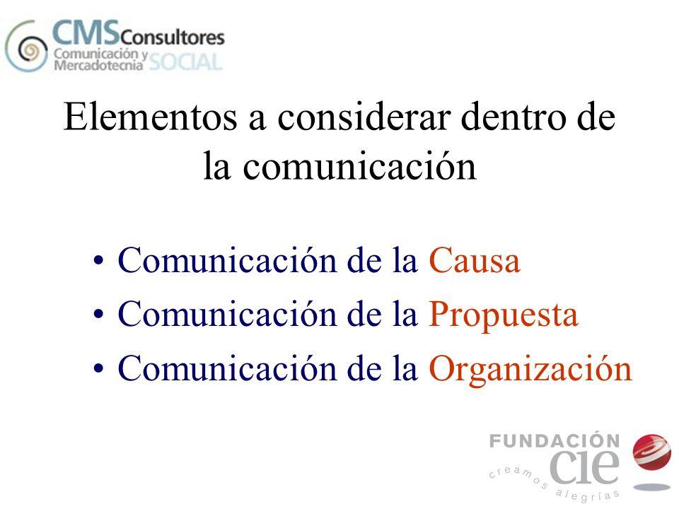 Elementos a considerar dentro de la comunicación Comunicación de la Causa Comunicación de la Propuesta Comunicación de la Organización