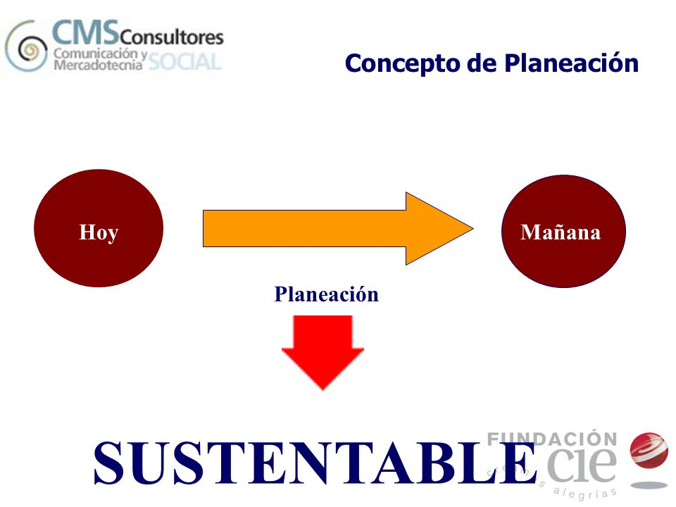 Concepto de Planeación Hoy Mañana Planeación SUSTENTABLE