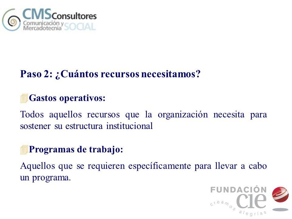 Paso 2: ¿Cuántos recursos necesitamos? 4Gastos operativos: Todos aquellos recursos que la organización necesita para sostener su estructura institucio